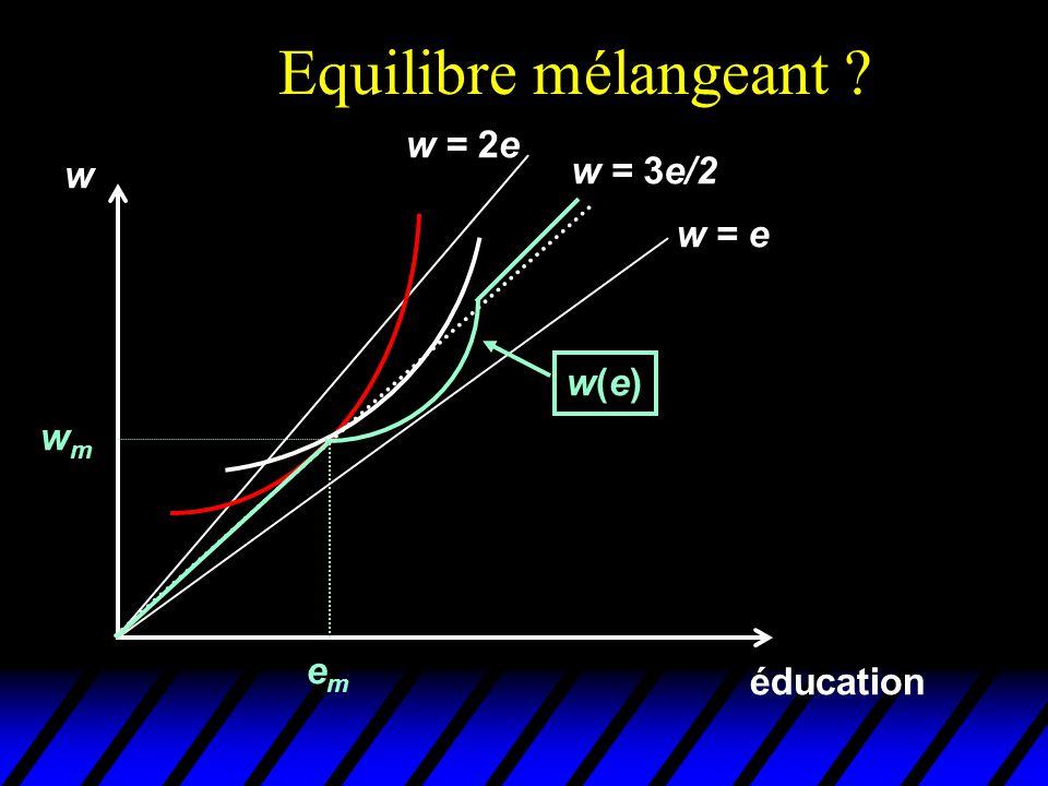 Equilibre mélangeant ? éducation w emem wmwm w = e w = 2e w = 3e/2 w(e)w(e)