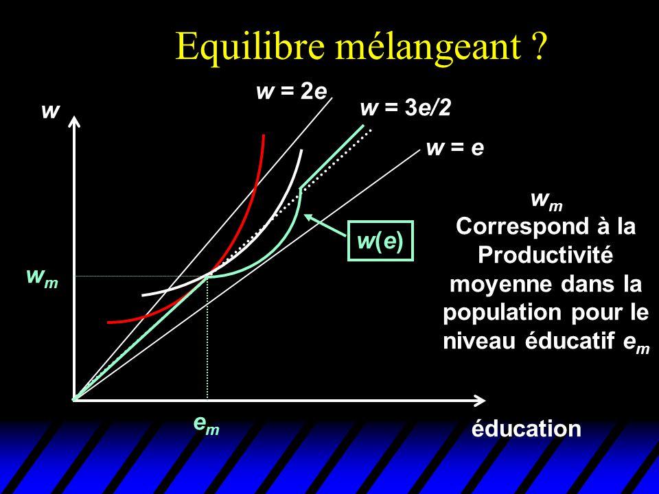 Equilibre mélangeant ? éducation w emem wmwm w = e w = 2e w = 3e/2 w(e)w(e) w m Correspond à la Productivité moyenne dans la population pour le niveau