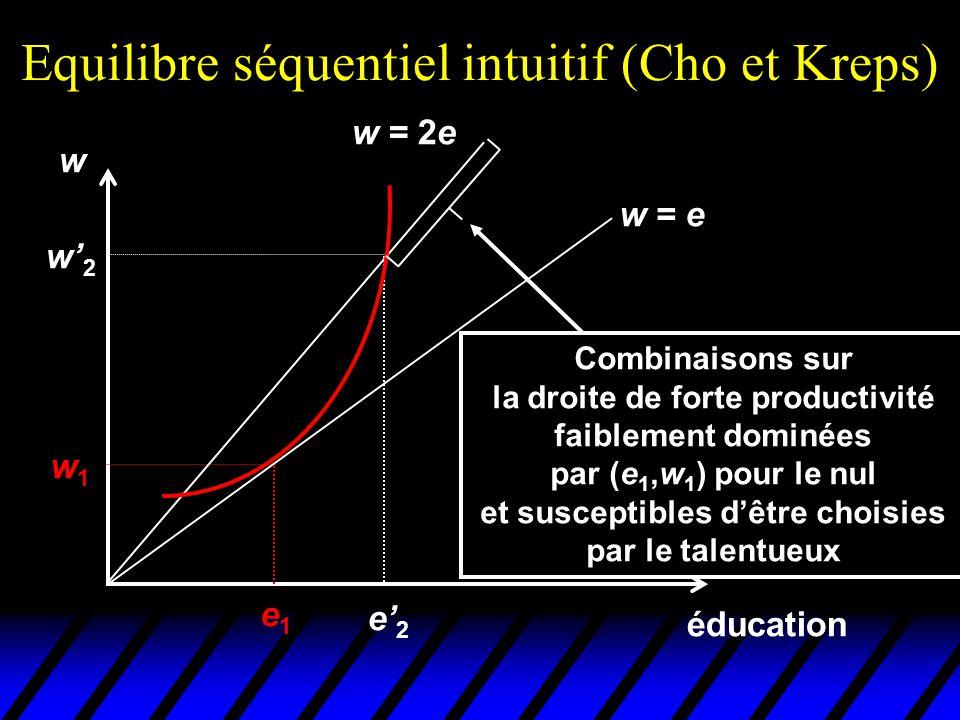 Equilibre séquentiel intuitif (Cho et Kreps) éducation w e1e1 w1w1 w = e w = 2e w' 2 e' 2 Combinaisons sur la droite de forte productivité faiblement