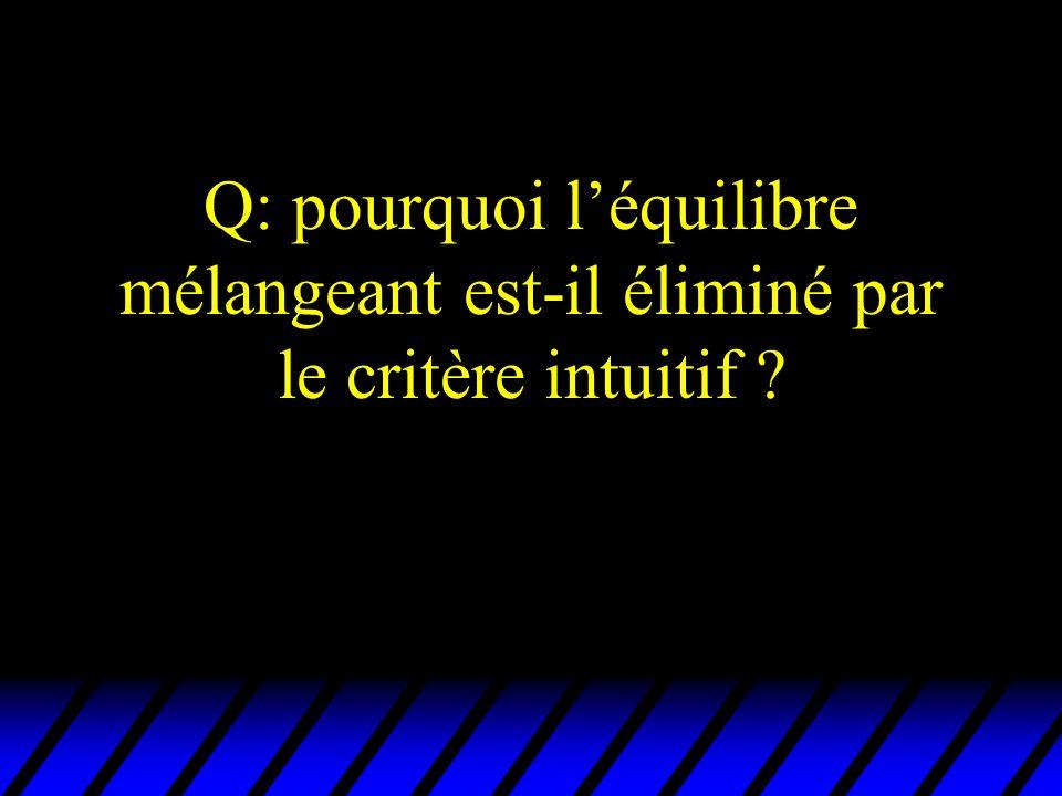 Q: pourquoi l'équilibre mélangeant est-il éliminé par le critère intuitif ?