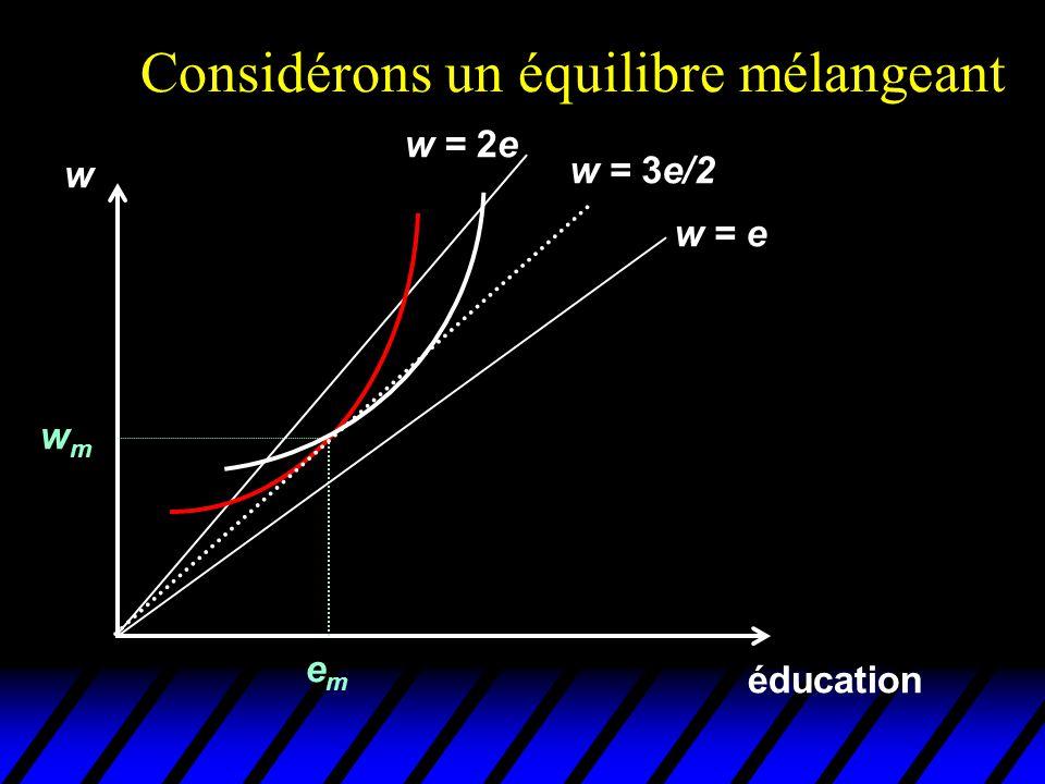 Considérons un équilibre mélangeant éducation w emem wmwm w = e w = 2e w = 3e/2