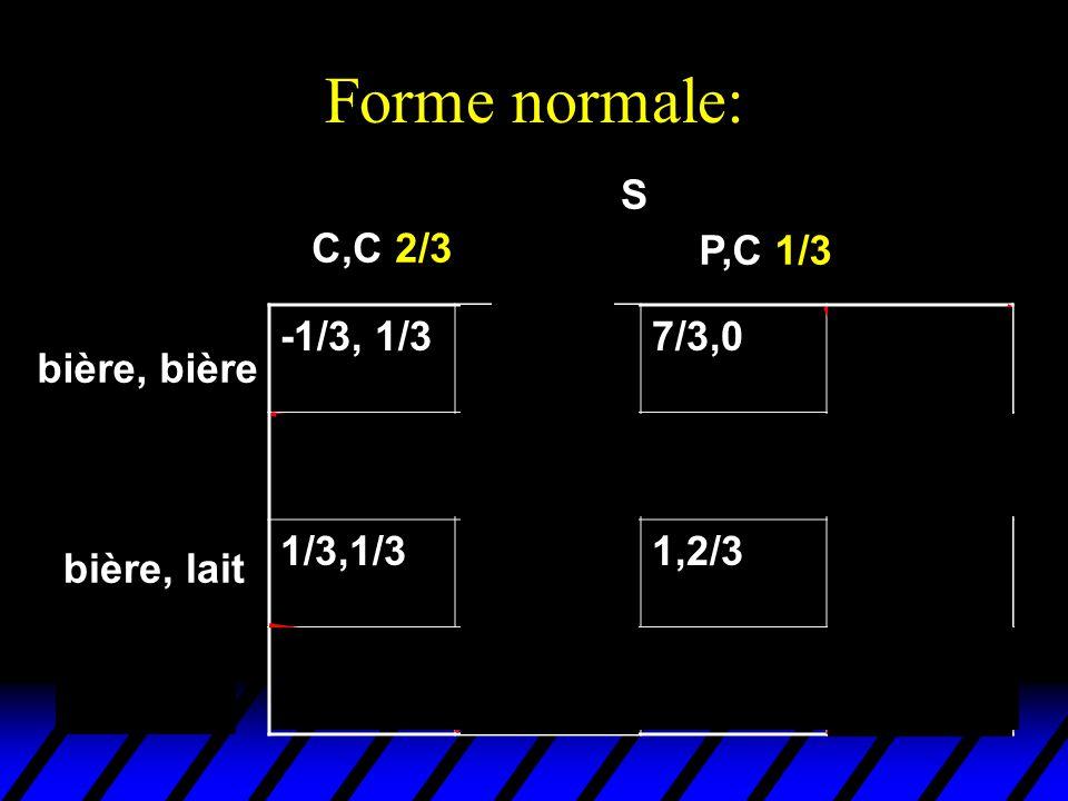Forme normale: bière, bière lait, bière C,C 2/3C,P P,C 1/3 P,P S -1/3, 1/3 7/3,0 -2/3,1/30,1/34/3,-1/32,0 1/3,1/37/3,-1/31,2/33,0 0,1/38/3,00,1/38/3,0