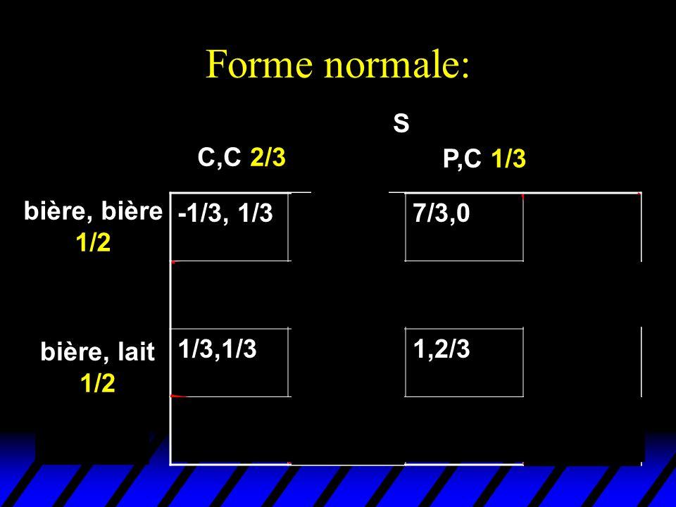 Forme normale: bière, bière 1/2 lait, bière C,C 2/3C,P P,C 1/3 P,P S -1/3, 1/3 7/3,0 -2/3,1/30,1/34/3,-1/32,0 1/3,1/37/3,-1/31,2/33,0 0,1/38/3,00,1/38
