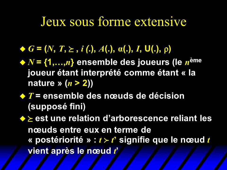 Jeux sous forme extensive  G = ( N, T, , i (.), A (.), α (.), I, U(.),  ) u N = {1,…, n } ensemble des joueurs (le n ème joueur étant interprété co