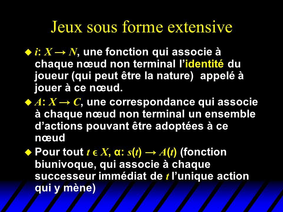 Jeux sous forme extensive  i : X  N, une fonction qui associe à chaque nœud non terminal l'identité du joueur (qui peut être la nature) appelé à jou
