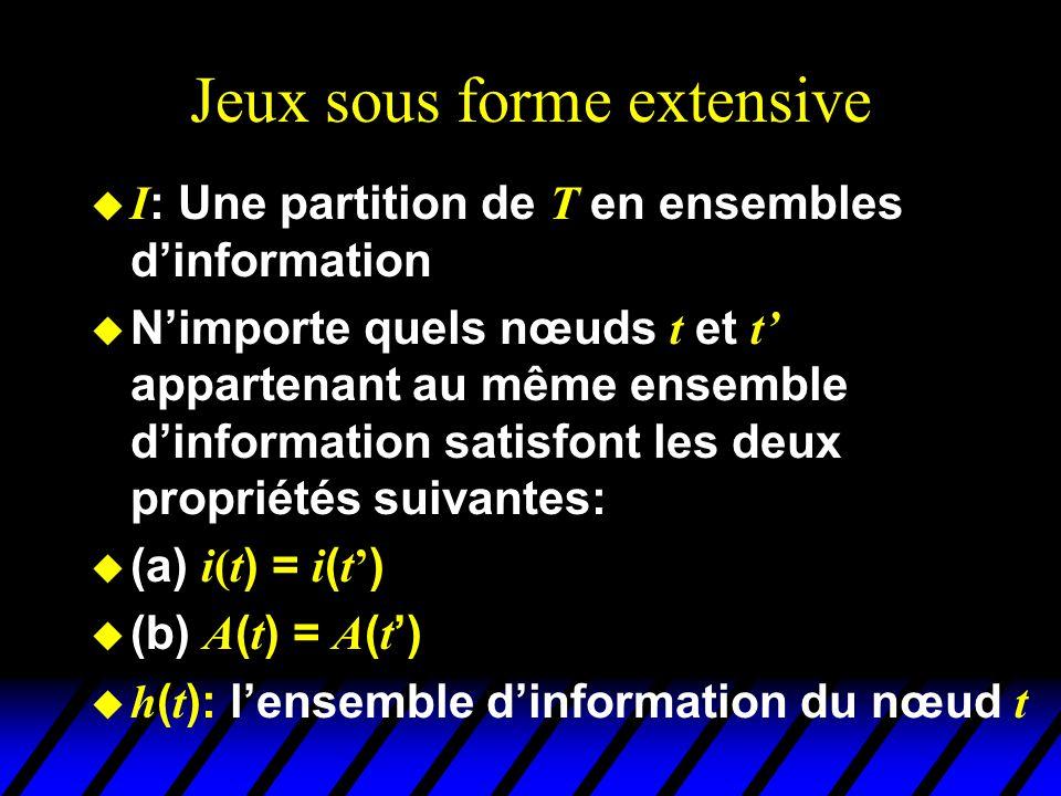 Jeux sous forme extensive  I : Une partition de T en ensembles d'information  N'importe quels nœuds t et t' appartenant au même ensemble d'informati