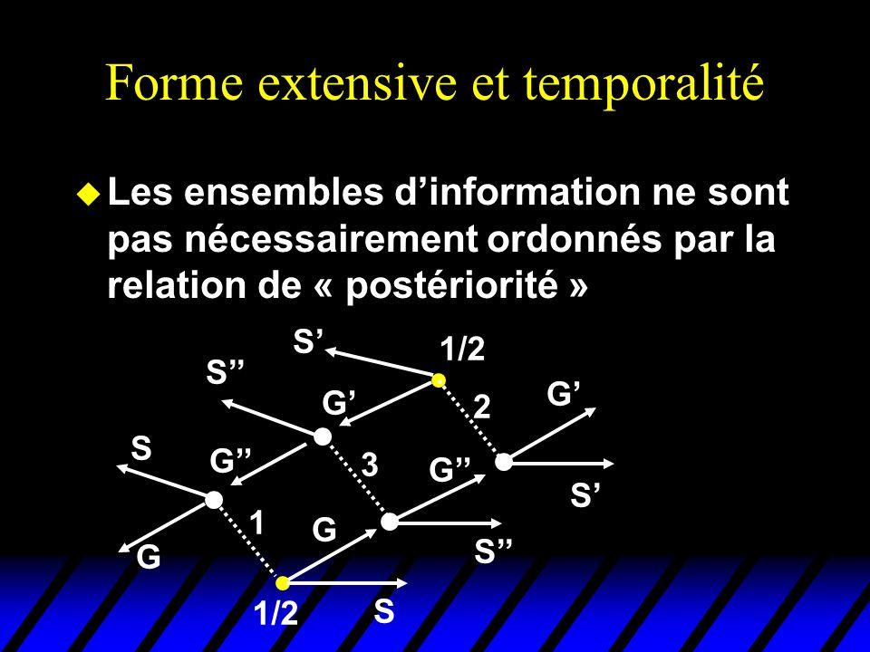 Forme extensive et temporalité u Les ensembles d'information ne sont pas nécessairement ordonnés par la relation de « postériorité » 2 3 1 1/2 S G G S