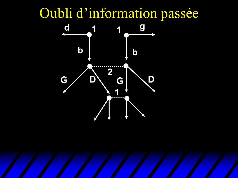 Oubli d'information passée b b 1 2 G D G D 1 1 d g
