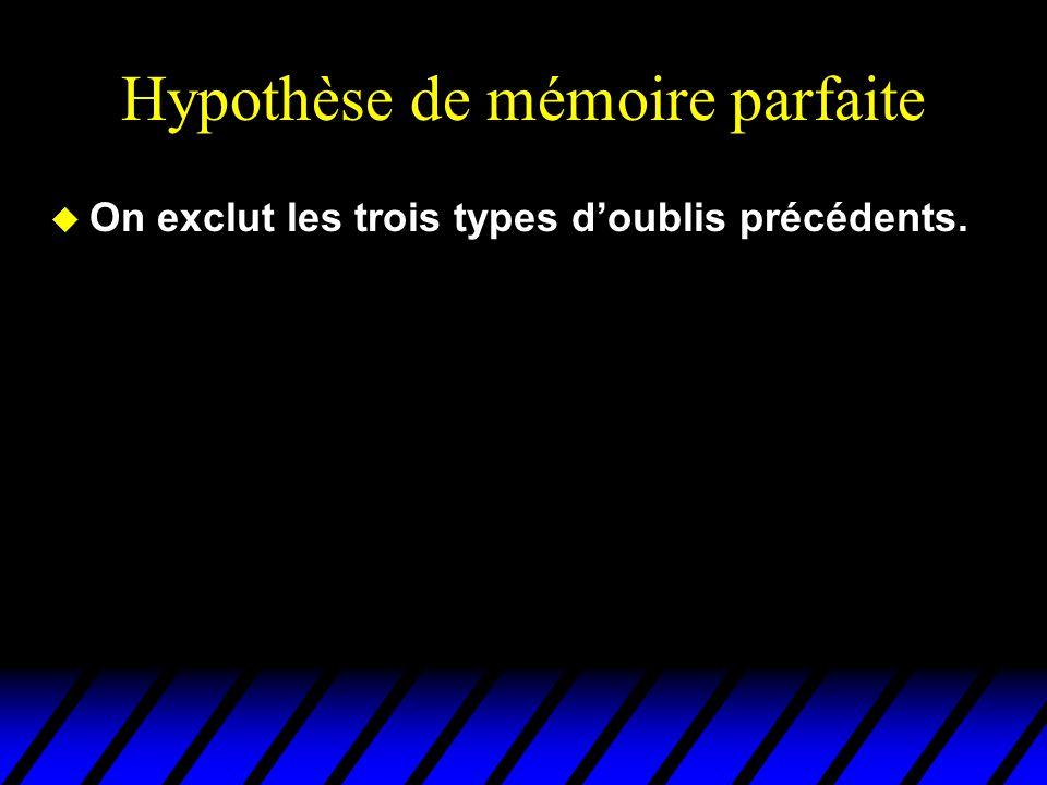 Hypothèse de mémoire parfaite u On exclut les trois types d'oublis précédents.