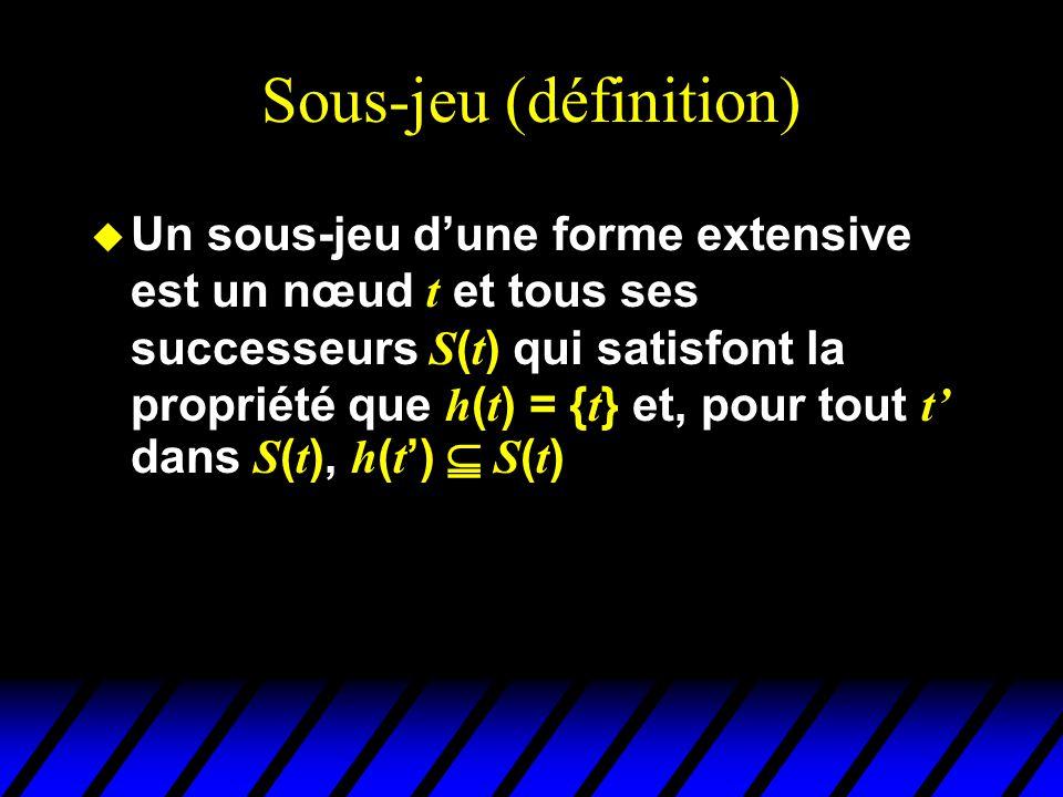 Sous-jeu (définition)  Un sous-jeu d'une forme extensive est un nœud t et tous ses successeurs S ( t ) qui satisfont la propriété que h ( t ) = { t }