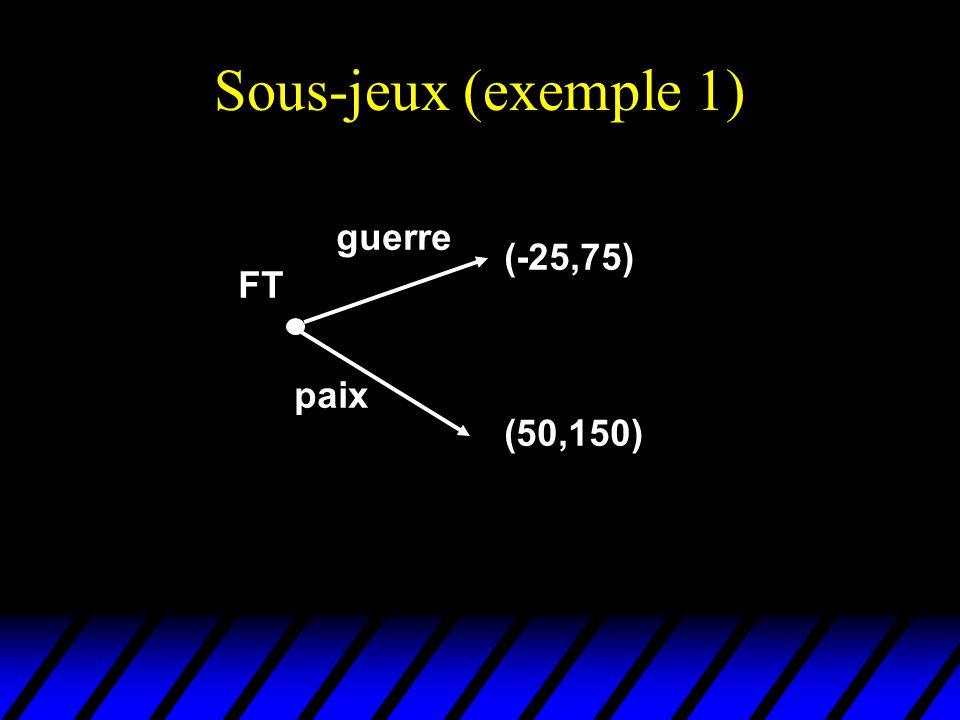 Sous-jeux (exemple 1) FT guerre paix (50,150) (-25,75)