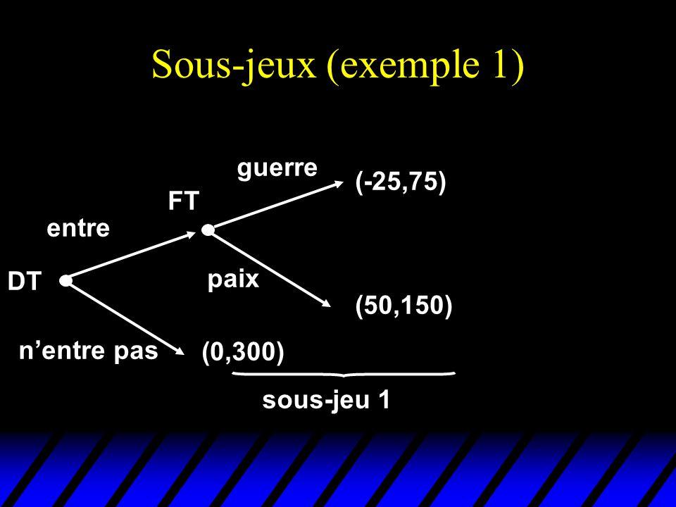 Sous-jeux (exemple 1) entre n'entre pas DT FT guerre paix (0,300) (50,150) (-25,75) sous-jeu 1