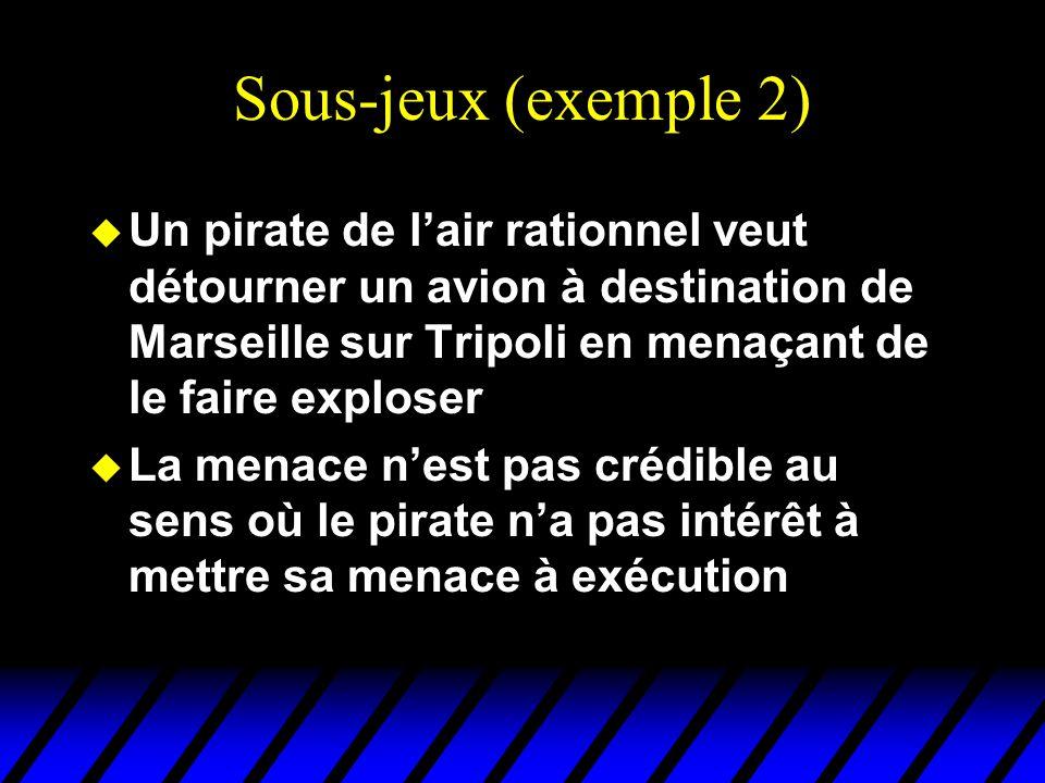 Sous-jeux (exemple 2) u Un pirate de l'air rationnel veut détourner un avion à destination de Marseille sur Tripoli en menaçant de le faire exploser u