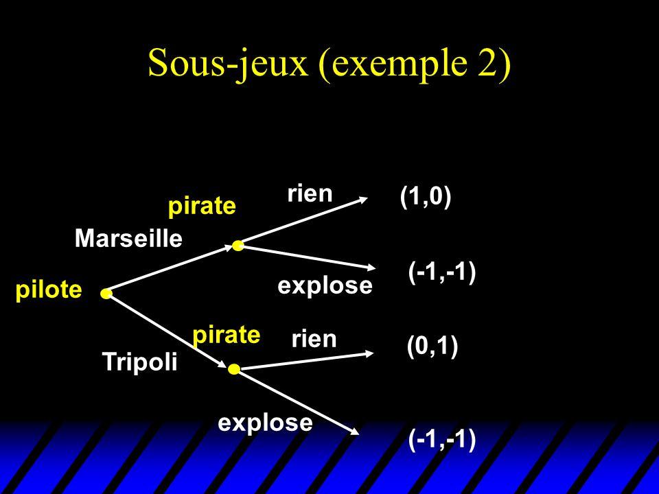 Sous-jeux (exemple 2) Marseille Tripoli pilote pirate rien explose (0,1) (-1,-1) (1,0) rien explose pirate (-1,-1)