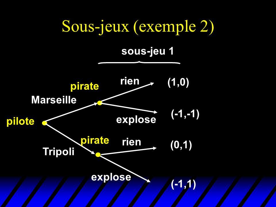 Sous-jeux (exemple 2) Marseille Tripoli pilote pirate rien explose (0,1) (-1,-1) (1,0) rien explose pirate (-1,1) sous-jeu 1