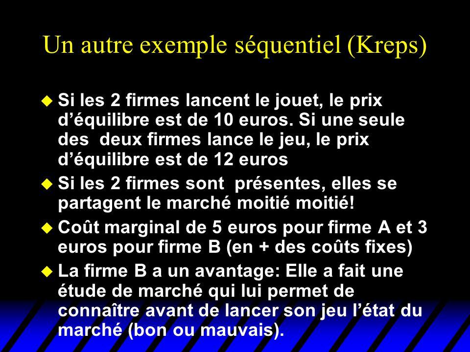 Equilibre parfait en sous-jeux (exemple 1) entre n'entre pas DT FT guerre paix (0,300) (50,150) (-25,75) Deux équilibres de Nash de ce jeu: (1) n'entre pas, guerre (2) entre, paix