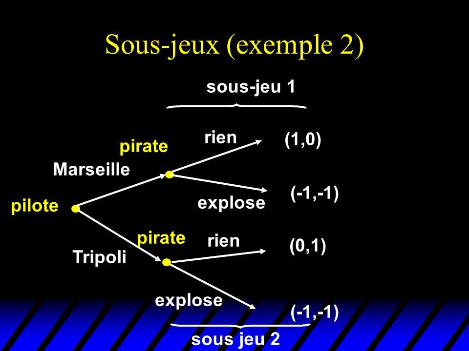 Sous-jeux (exemple 2) Marseille Tripoli pilote pirate rien explose (0,1) (-1,-1) (1,0) rien explose pirate (-1,-1) sous-jeu 1 sous jeu 2