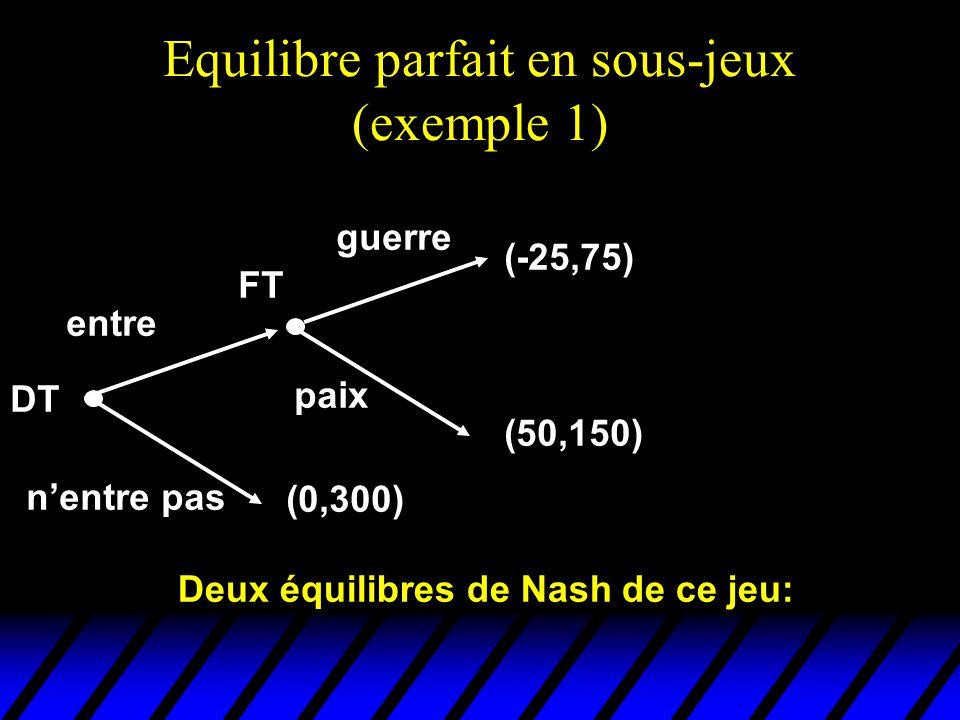 Equilibre parfait en sous-jeux (exemple 1) entre n'entre pas DT FT guerre paix (0,300) (50,150) (-25,75) Deux équilibres de Nash de ce jeu: