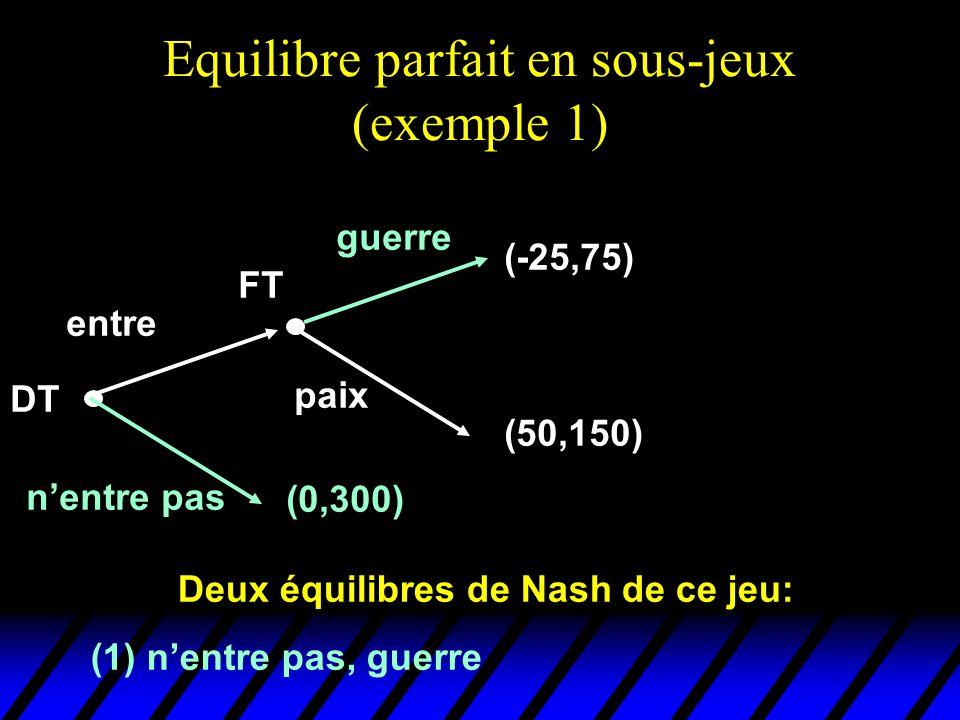 Equilibre parfait en sous-jeux (exemple 1) entre n'entre pas DT FT guerre paix (0,300) (50,150) (-25,75) Deux équilibres de Nash de ce jeu: (1) n'entr