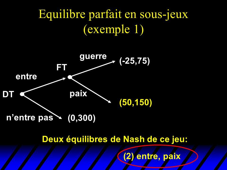 Equilibre parfait en sous-jeux (exemple 1) entre n'entre pas DT FT guerre paix (0,300) (50,150) (-25,75) Deux équilibres de Nash de ce jeu: (2) entre,