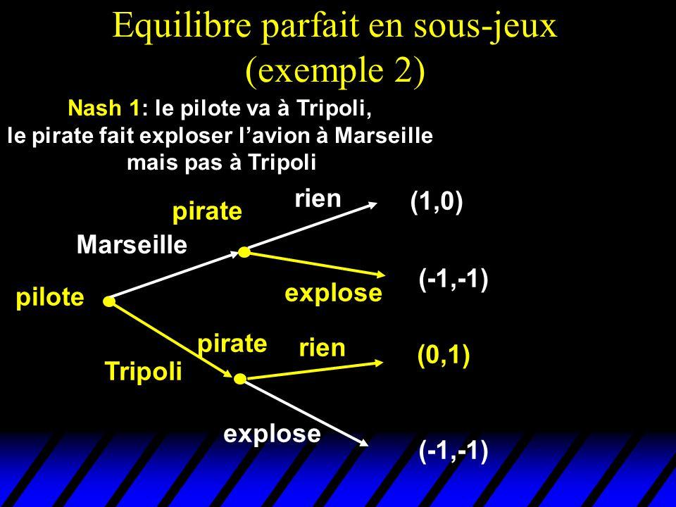 Equilibre parfait en sous-jeux (exemple 2) Marseille Tripoli pilote pirate rien explose (0,1) (-1,-1) (1,0) rien explose pirate (-1,-1) Nash 1: le pil