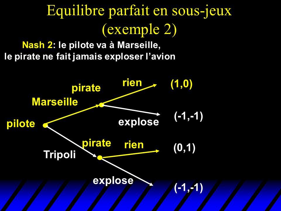 Equilibre parfait en sous-jeux (exemple 2) Marseille Tripoli pilote pirate rien explose (0,1) (-1,-1) (1,0) rien explose pirate (-1,-1) Nash 2: le pil