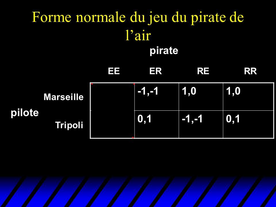 Forme normale du jeu du pirate de l'air Marseille Tripoli EEERRE RR pirate -1, -1 1,0 -1,-10,1-1,-10,1 pilote