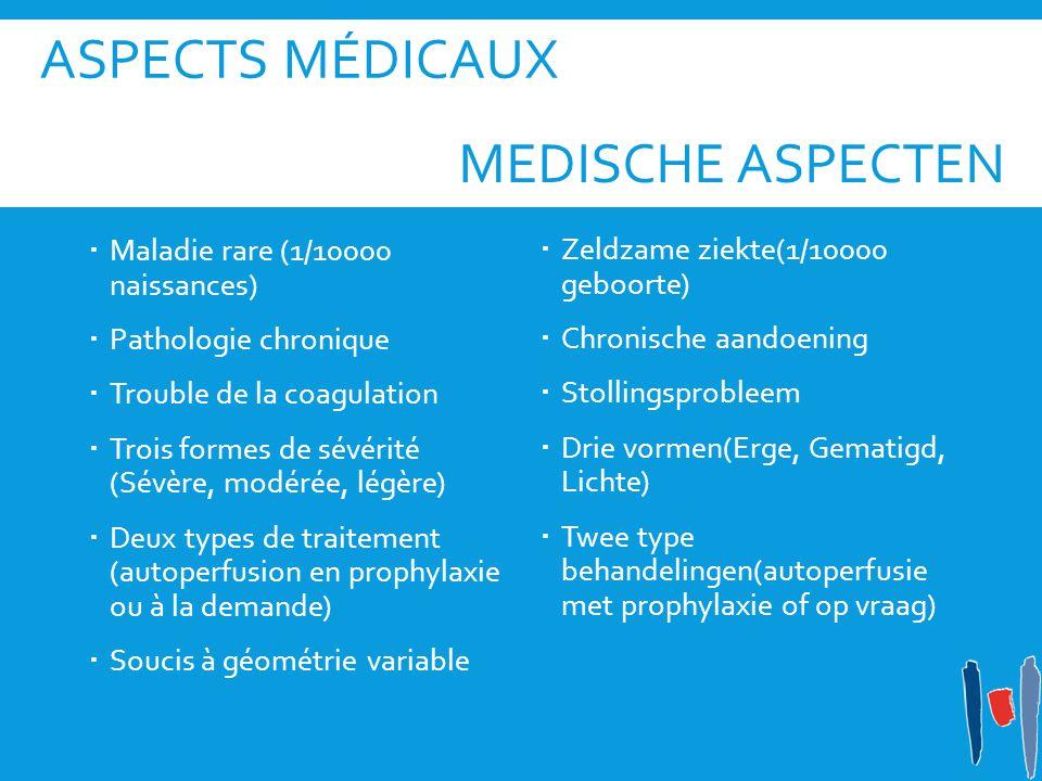 ASPECTS MÉDICAUX  Maladie rare (1/10000 naissances)  Pathologie chronique  Trouble de la coagulation  Trois formes de sévérité (Sévère, modérée, l