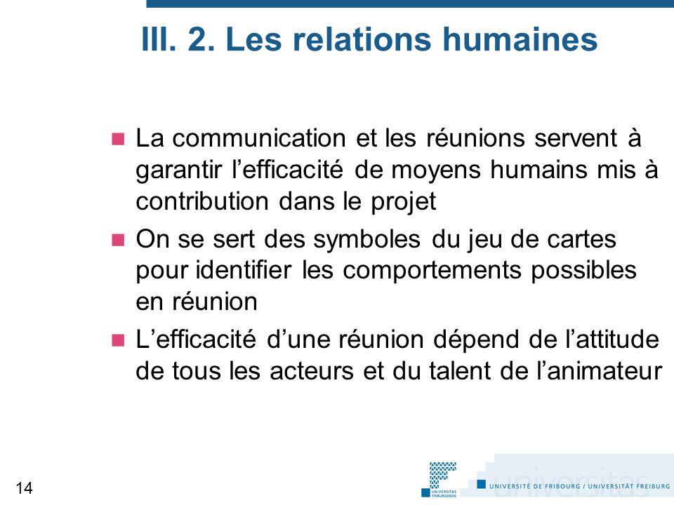 III. 2. Les relations humaines La communication et les réunions servent à garantir l'efficacité de moyens humains mis à contribution dans le projet On