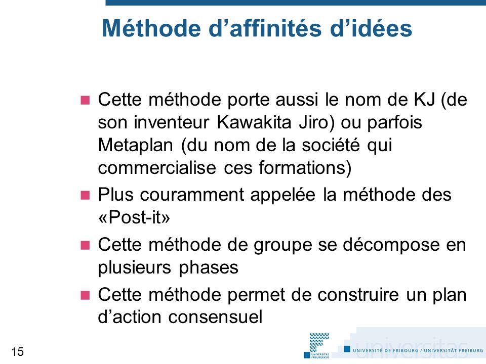 Méthode d'affinités d'idées Cette méthode porte aussi le nom de KJ (de son inventeur Kawakita Jiro) ou parfois Metaplan (du nom de la société qui comm