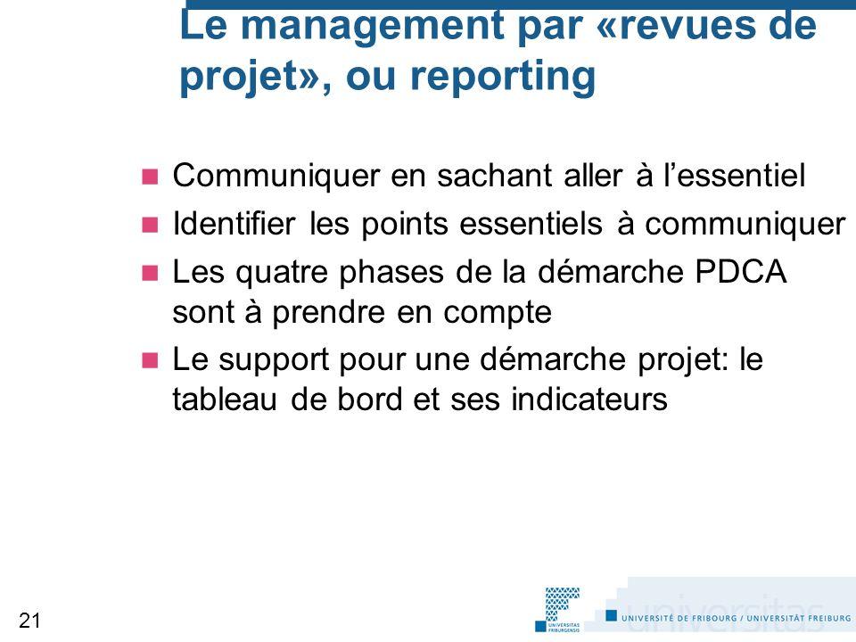 Le management par «revues de projet», ou reporting Communiquer en sachant aller à l'essentiel Identifier les points essentiels à communiquer Les quatr
