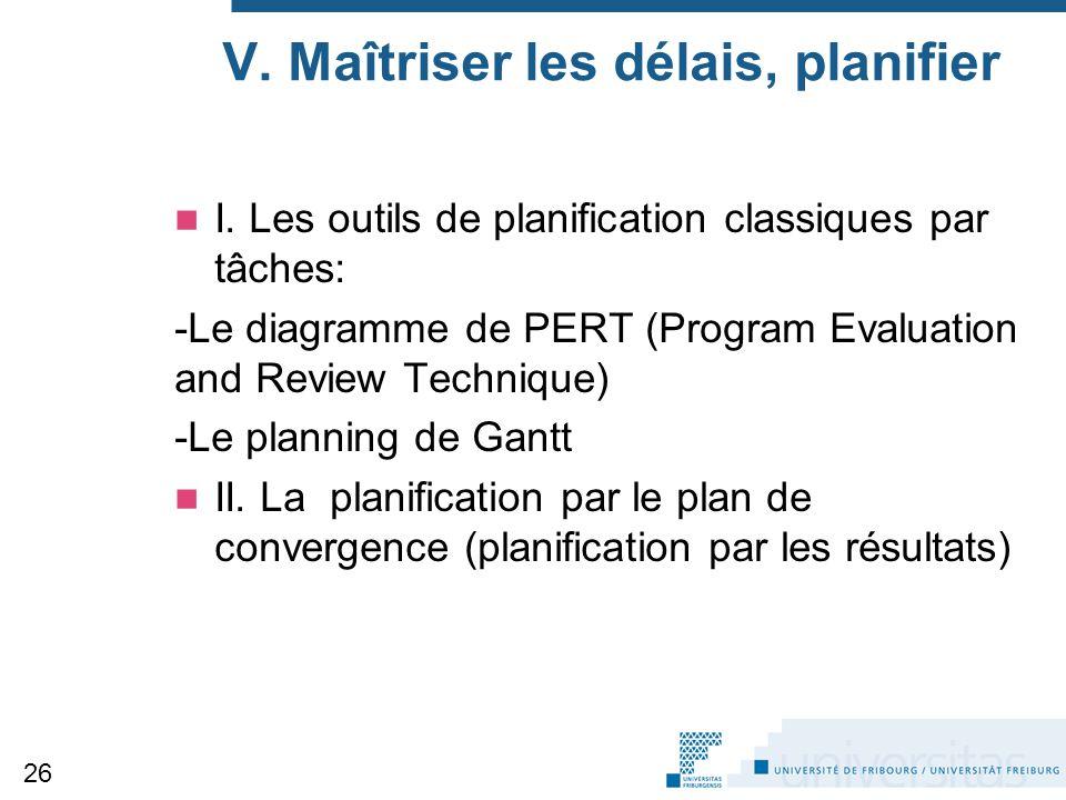 V. Maîtriser les délais, planifier I. Les outils de planification classiques par tâches: -Le diagramme de PERT (Program Evaluation and Review Techniqu