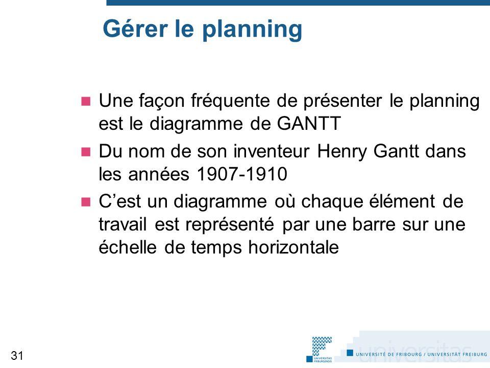 Gérer le planning Une façon fréquente de présenter le planning est le diagramme de GANTT Du nom de son inventeur Henry Gantt dans les années 1907-1910