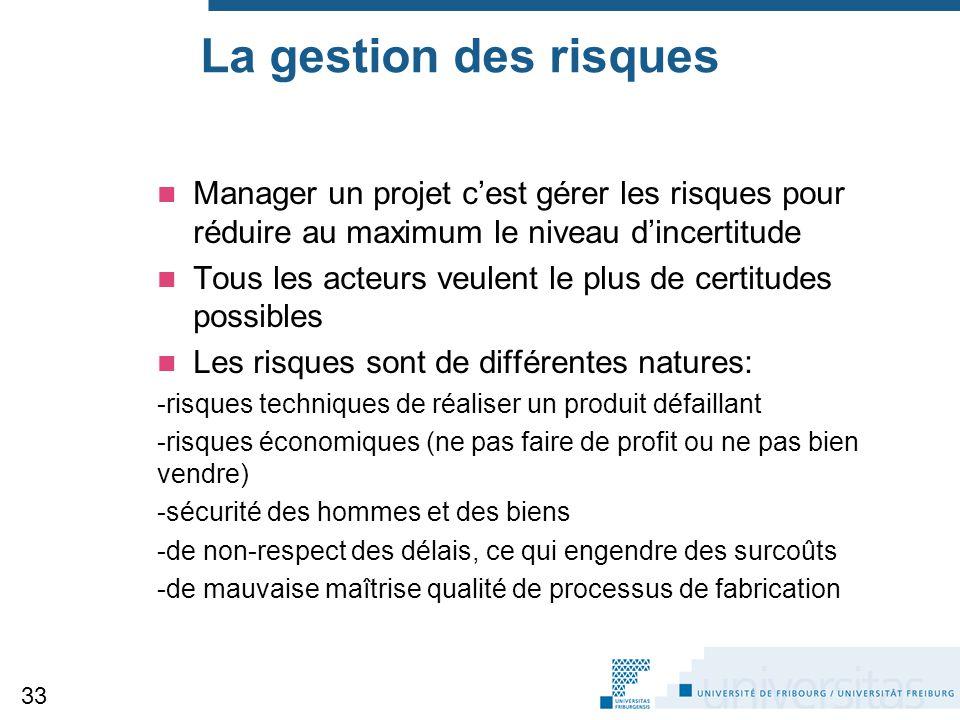 La gestion des risques Manager un projet c'est gérer les risques pour réduire au maximum le niveau d'incertitude Tous les acteurs veulent le plus de c