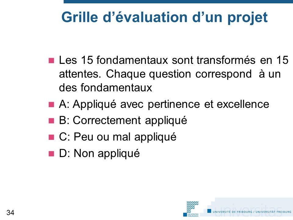 Grille d'évaluation d'un projet Les 15 fondamentaux sont transformés en 15 attentes. Chaque question correspond à un des fondamentaux A: Appliqué avec