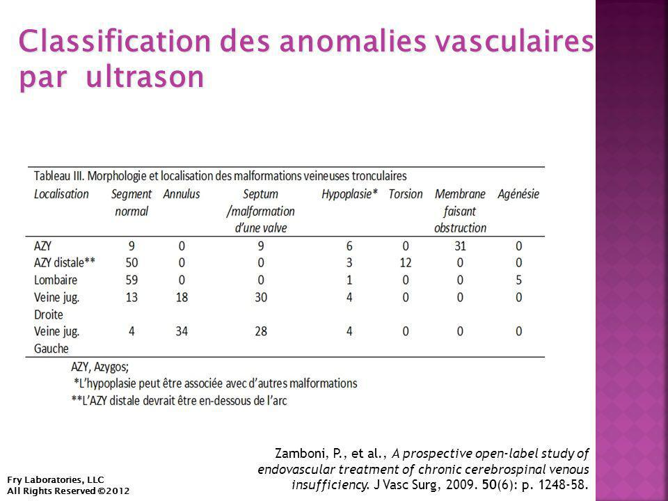Classification des anomalies vasculaires par ultrason Fry Laboratories, LLC All Rights Reserved ©2012 Zamboni, P., et al., A prospective open-label study of endovascular treatment of chronic cerebrospinal venous insufficiency.