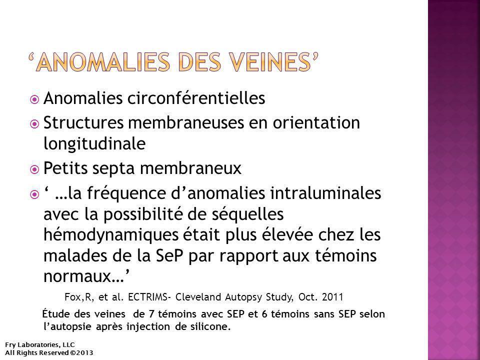  Anomalies circonférentielles  Structures membraneuses en orientation longitudinale  Petits septa membraneux  ' …la fréquence d'anomalies intraluminales avec la possibilité de séquelles hémodynamiques était plus élevée chez les malades de la SeP par rapport aux témoins normaux…' Fox,R, et al.