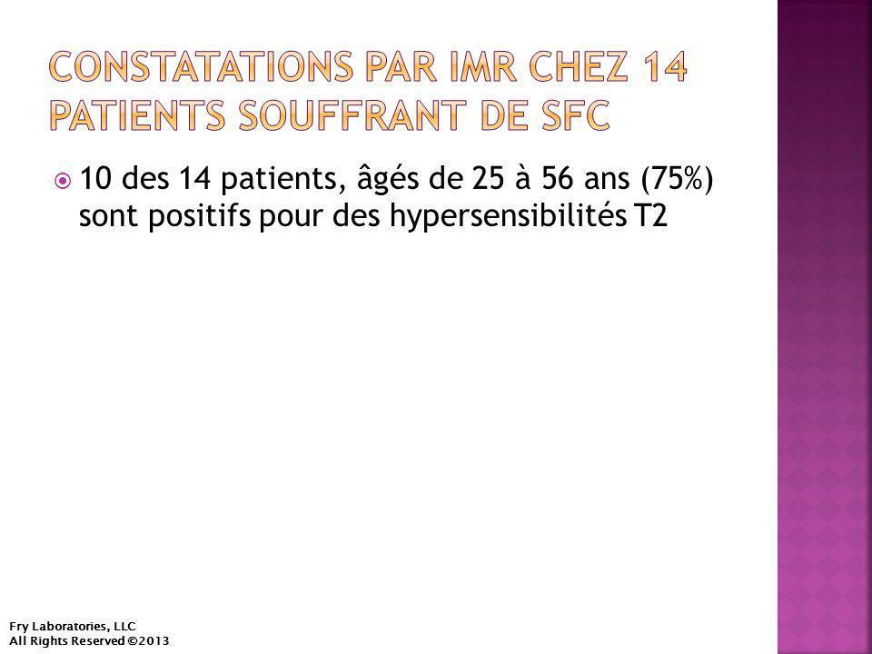  10 des 14 patients, âgés de 25 à 56 ans (75%) sont positifs pour des hypersensibilités T2 Fry Laboratories, LLC All Rights Reserved ©2013