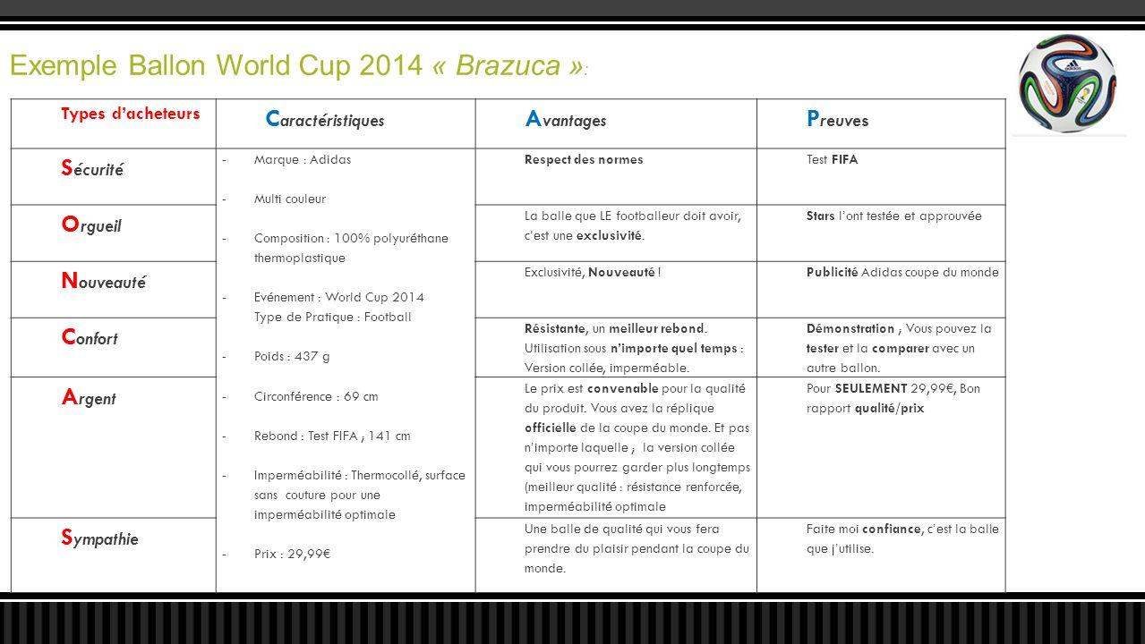 Exemple Ballon World Cup 2014 « Brazuca » : Types d'acheteurs C aractéristiques A vantages P reuves S écurité - Marque : Adidas - Multi couleur - Comp
