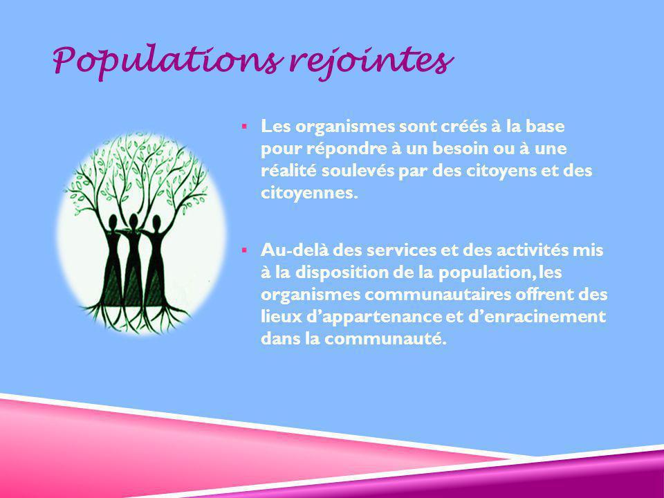 Populations rejointes  Les organismes sont créés à la base pour répondre à un besoin ou à une réalité soulevés par des citoyens et des citoyennes.