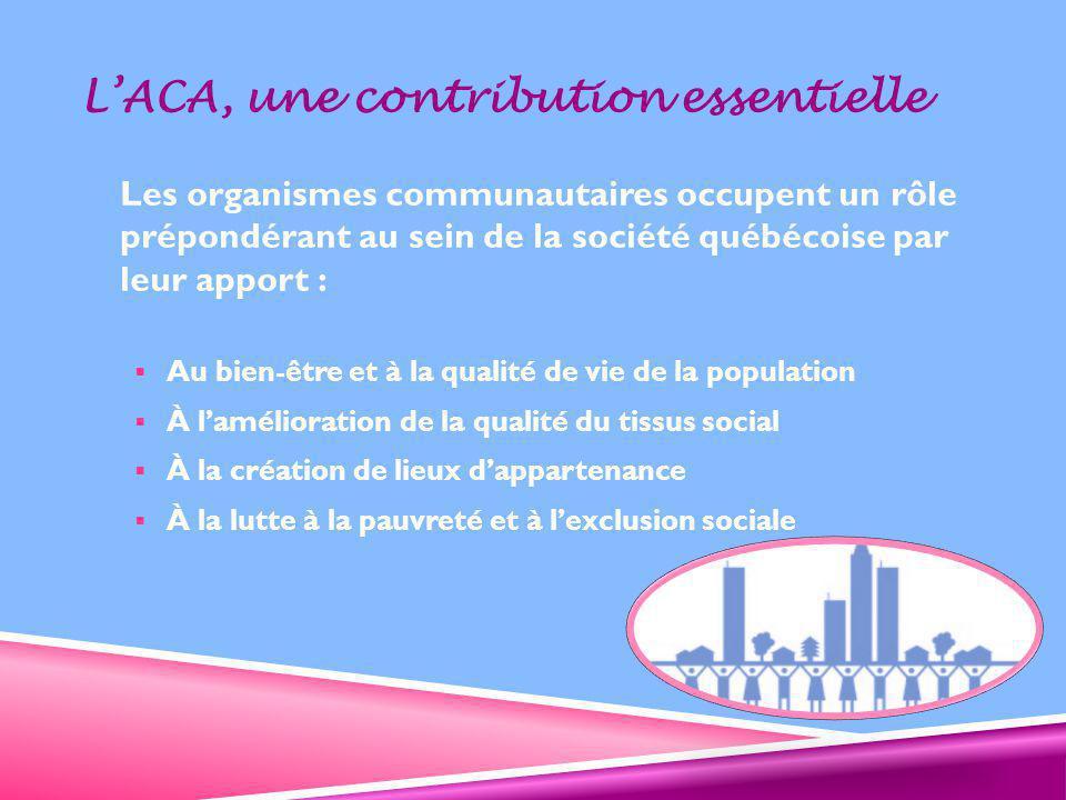 L'ACA, une contribution essentielle Les organismes communautaires occupent un rôle prépondérant au sein de la société québécoise par leur apport :  Au bien-être et à la qualité de vie de la population  À l'amélioration de la qualité du tissus social  À la création de lieux d'appartenance  À la lutte à la pauvreté et à l'exclusion sociale
