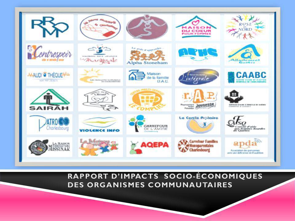 . Faire connaître et mettre en valeur les actions des organismes communautaires