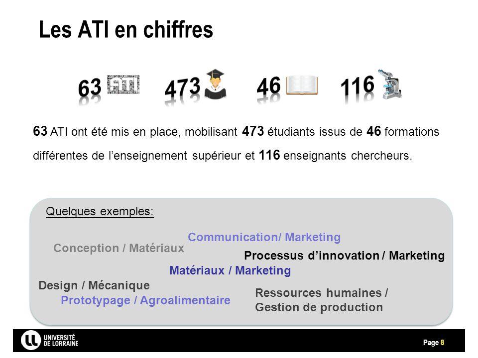 Page Les ATI en chiffres 8 63 ATI ont été mis en place, mobilisant 473 étudiants issus de 46 formations différentes de l'enseignement supérieur et 116 enseignants chercheurs.