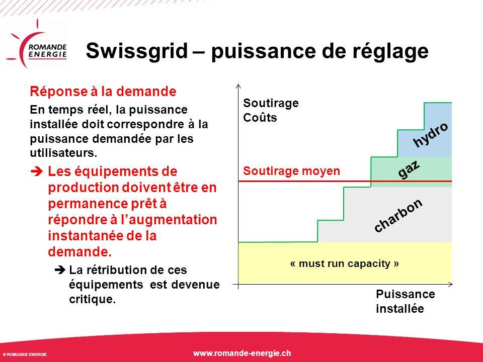 © ROMANDE ENERGIE www.romande-energie.ch Puissance installée Soutirage Coûts « must run capacity » Swissgrid – puissance de réglage Réponse à la deman