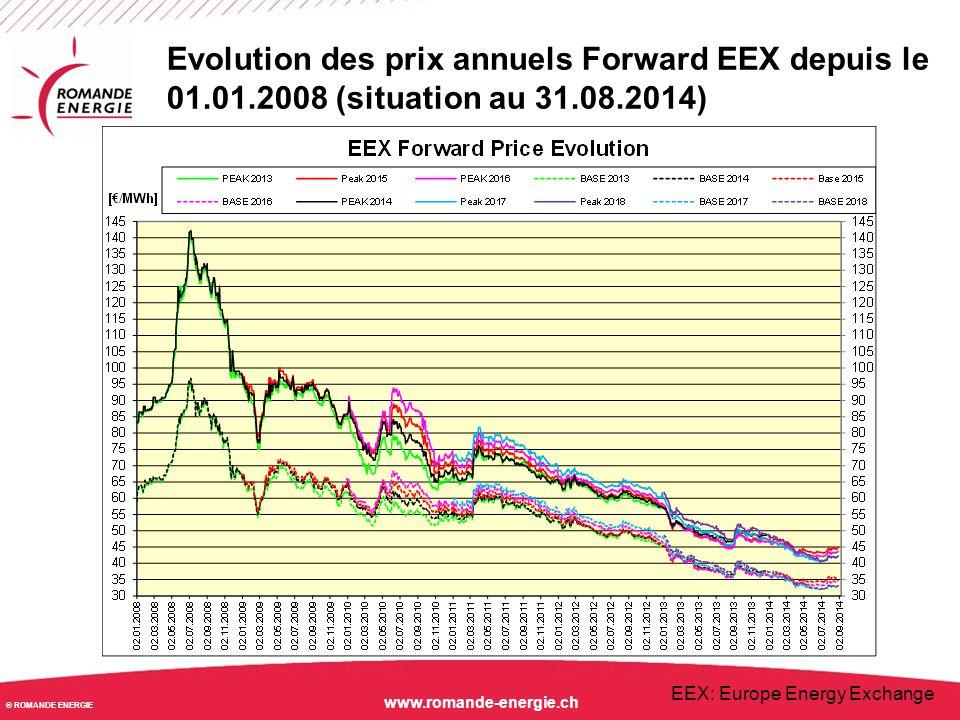 © ROMANDE ENERGIE www.romande-energie.ch Evolution des prix annuels Forward EEX depuis le 01.01.2008 (situation au 31.08.2014) EEX: Europe Energy Exch