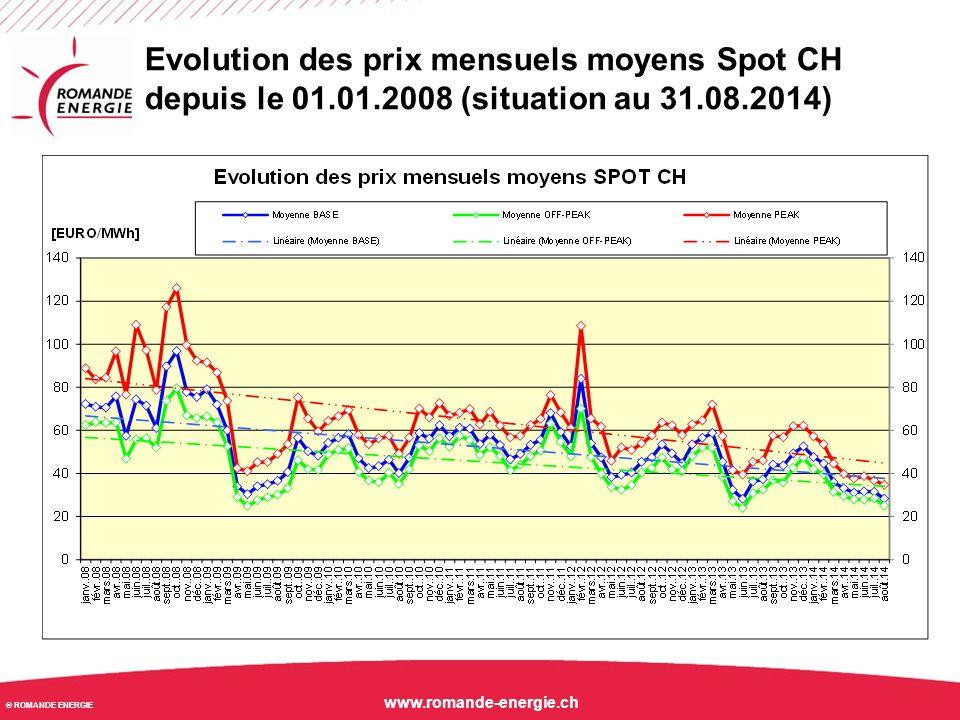 © ROMANDE ENERGIE www.romande-energie.ch Evolution des prix mensuels moyens Spot CH depuis le 01.01.2008 (situation au 31.08.2014)