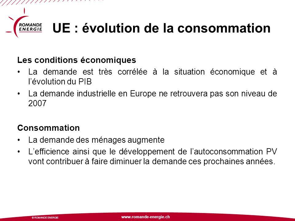 www.romande-energie.ch © ROMANDE ENERGIE UE : évolution de la consommation Les conditions économiques La demande est très corrélée à la situation écon