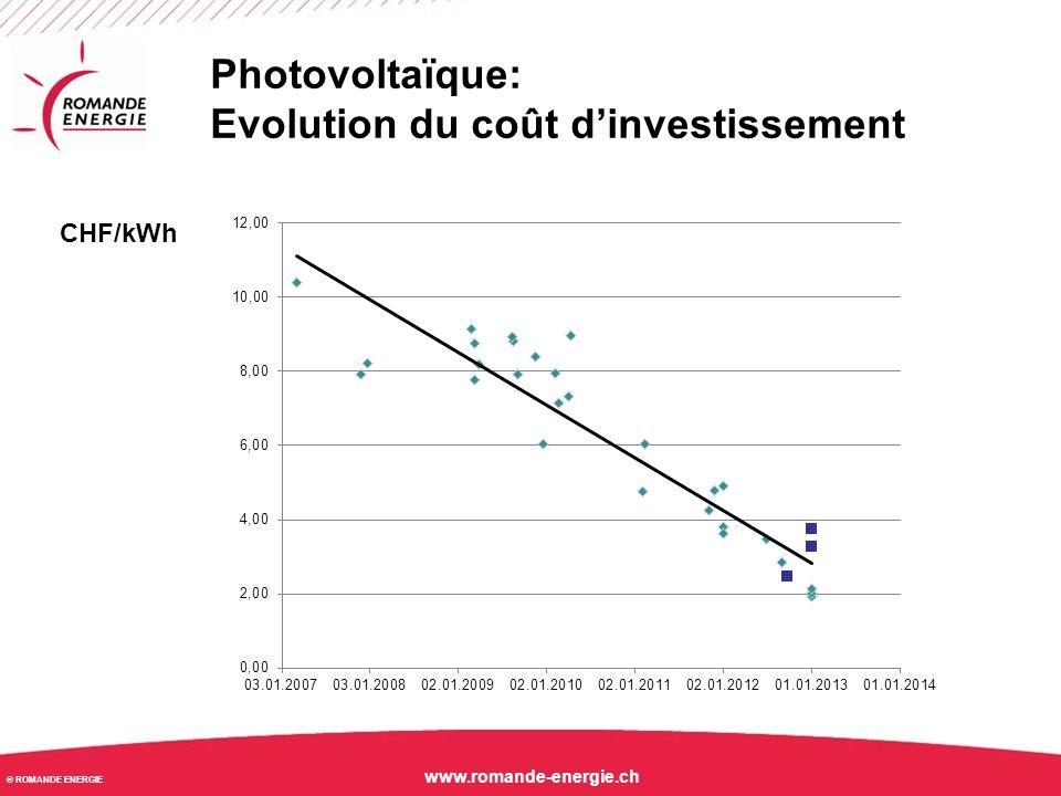 © ROMANDE ENERGIE www.romande-energie.ch Photovoltaïque: Evolution du coût d'investissement