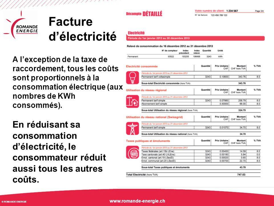 © ROMANDE ENERGIE www.romande-energie.ch Facture d'électricité A l'exception de la taxe de raccordement, tous les coûts sont proportionnels à la conso