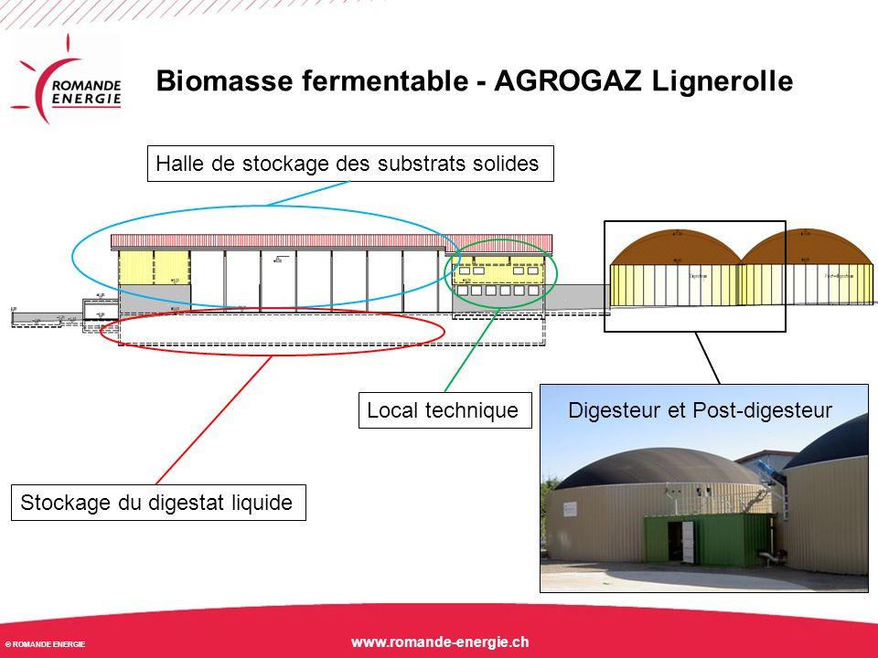 © ROMANDE ENERGIE www.romande-energie.ch Biomasse fermentable - AGROGAZ Lignerolle Digesteur et Post-digesteur Halle de stockage des substrats solides